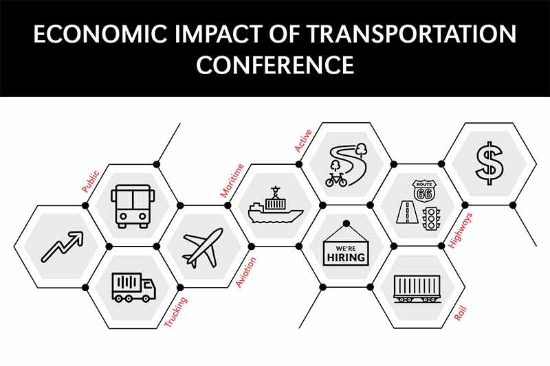 Economic Impact of Transportation Conference