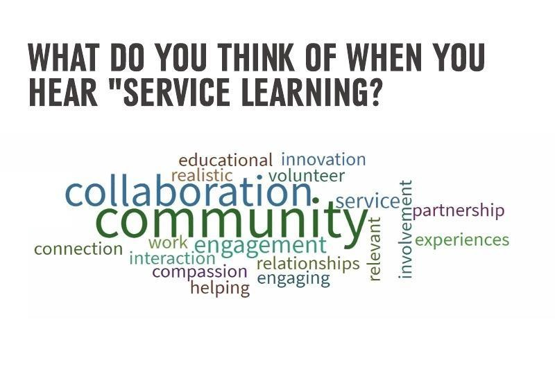 "Wordle image for the question What do you think when you hear the word ""Service Learning?"""