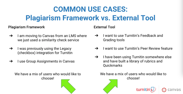 turnitin and plagiarism