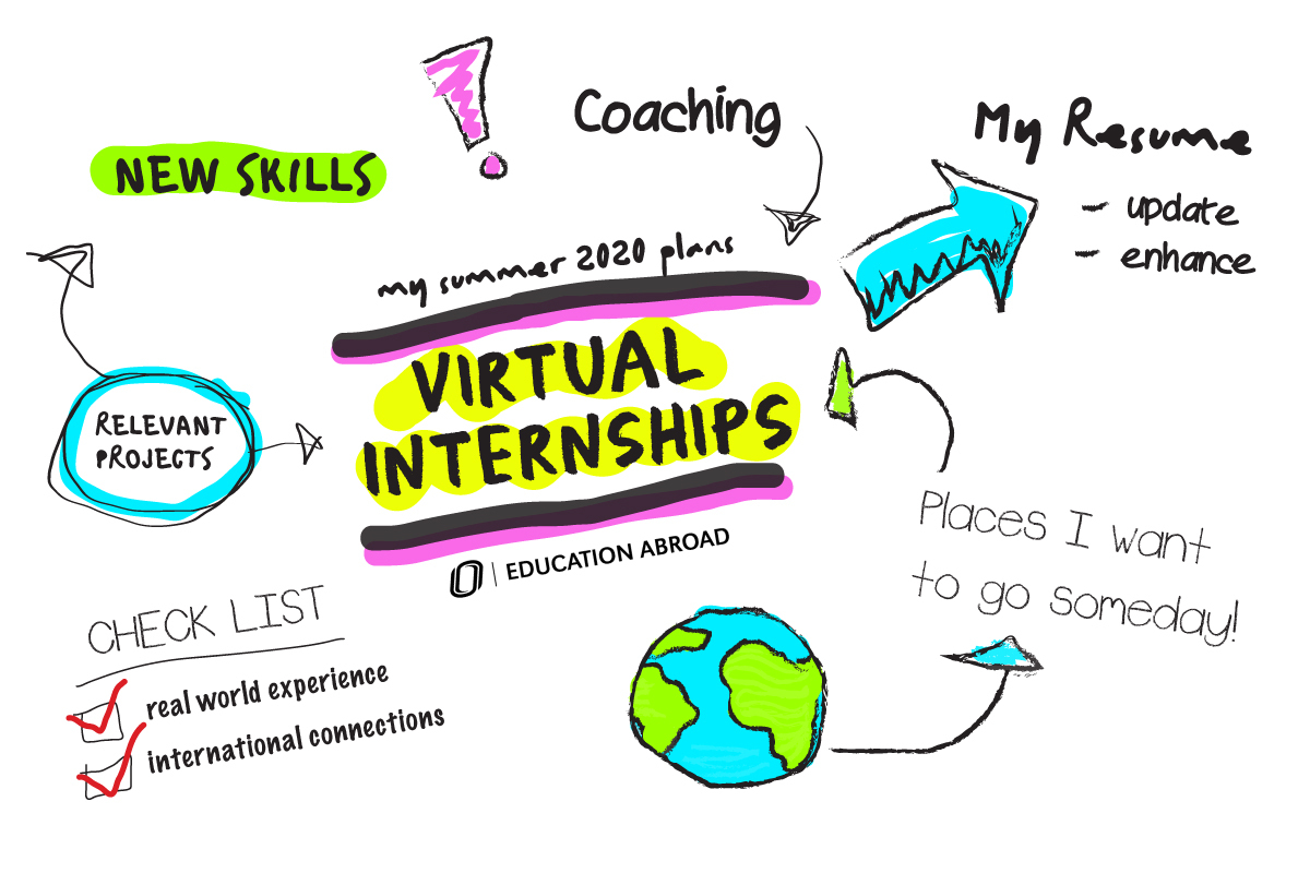 Virtual Internships & Online Classes offered by UNO Education Abroad allows  students to get an international education experience   International  Programs   University of Nebraska Omaha
