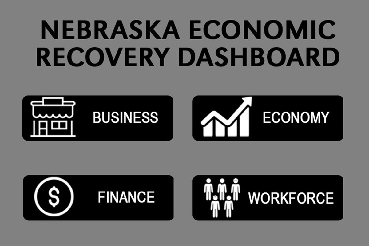 Nebraska Economic Recovery Dashboard graphic
