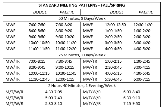 University Classroom Design Guidelines : Course schedule building guidelines registrar